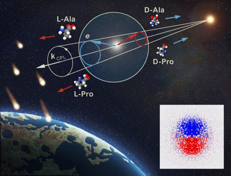 Sous embargo jusqu'au 20 Mai 2021, 10h, heure de Paris : L'Origine de la vie : l'asymétrie naturelle des biomolécules pourrait être due à un processus photophysique dans l'espace